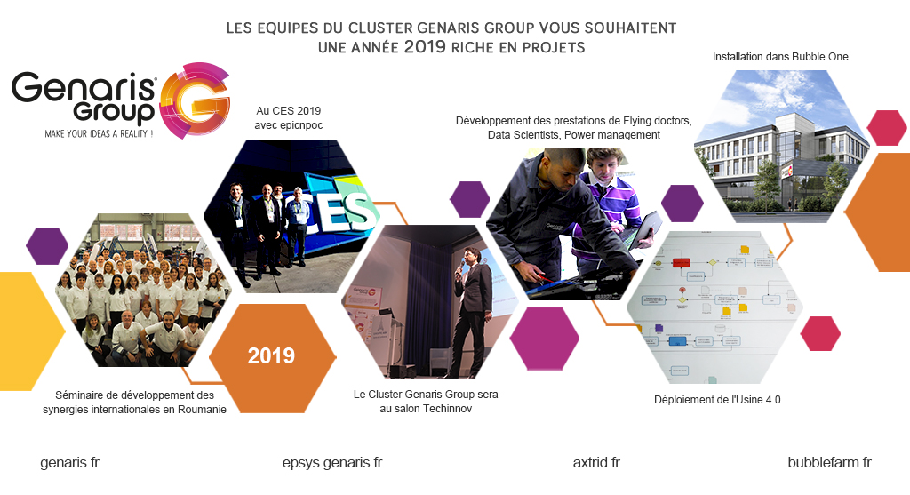 V23-voeux-2019-genaris-group-innovation-V23-1024-700